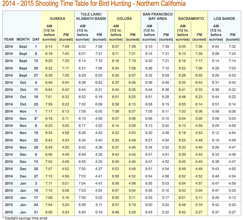Colorado Legal Shooting Time: Shooting Hours For Game Birds 2014-2015